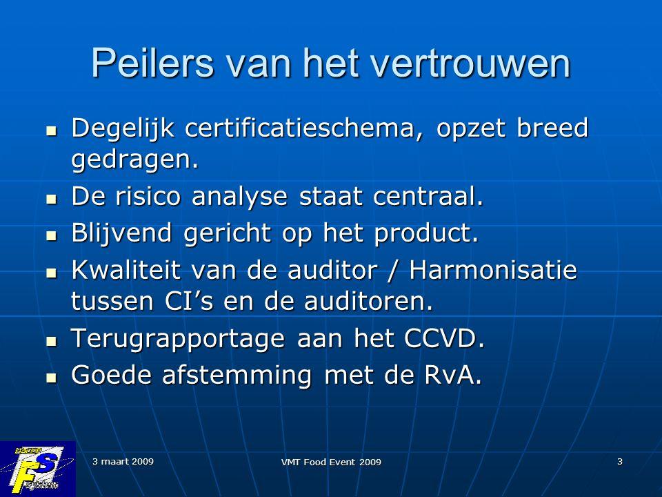 3 maart 2009 VMT Food Event 2009 3 Peilers van het vertrouwen Degelijk certificatieschema, opzet breed gedragen. Degelijk certificatieschema, opzet br
