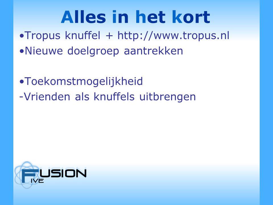 Alles in het kort Tropus knuffel + http://www.tropus.nl Nieuwe doelgroep aantrekken Toekomstmogelijkheid -Vrienden als knuffels uitbrengen