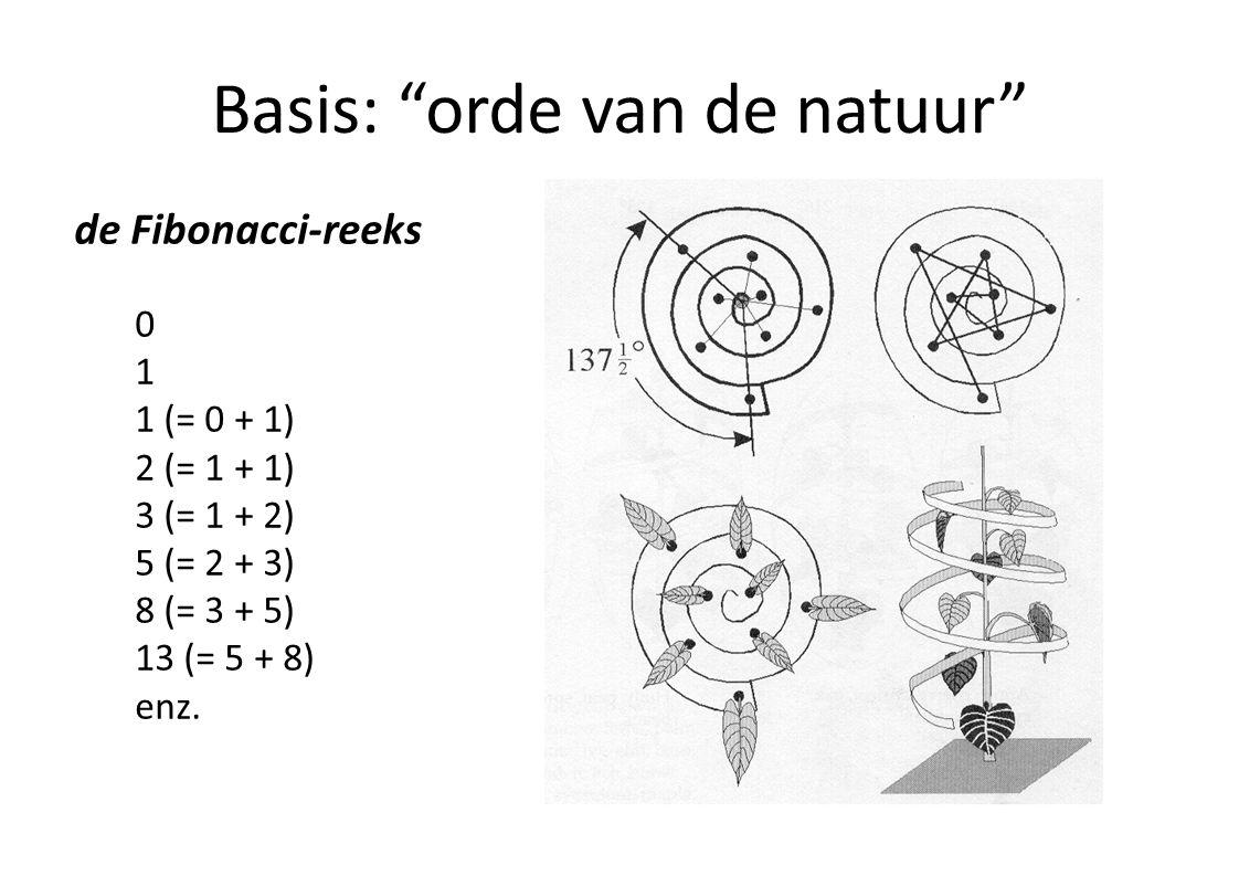 """Basis: """"orde van de natuur"""" de Fibonacci-reeks 0 1 1 (= 0 + 1) 2 (= 1 + 1) 3 (= 1 + 2) 5 (= 2 + 3) 8 (= 3 + 5) 13 (= 5 + 8) enz."""