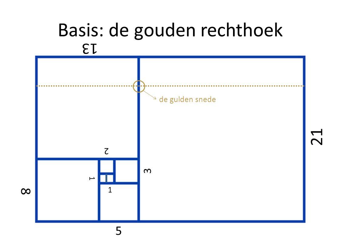 Basis: de gouden rechthoek 1 1 2 3 5 8 13 21 de gulden snede