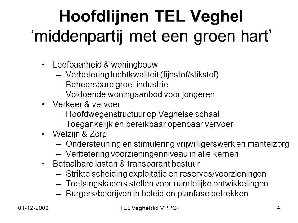 01-12-2009TEL Veghel (lid VPPG)4 Hoofdlijnen TEL Veghel 'middenpartij met een groen hart' Leefbaarheid & woningbouw –Verbetering luchtkwaliteit (fijns