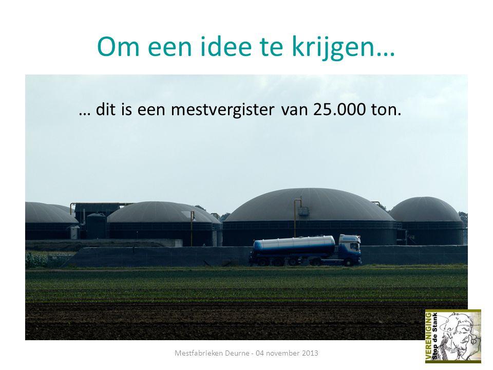 Om een idee te krijgen… Mestfabrieken Deurne - 04 november 2013 … dit is een mestvergister van 25.000 ton.
