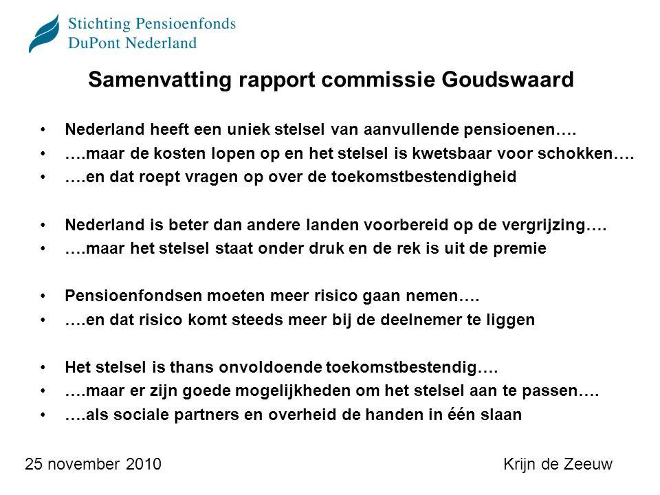 Krijn de Zeeuw25 november 2010 Samenvatting rapport commissie Goudswaard Nederland heeft een uniek stelsel van aanvullende pensioenen….