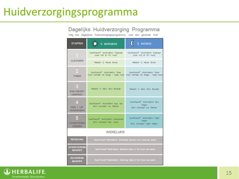 Huidverzorgingsprogramma 15