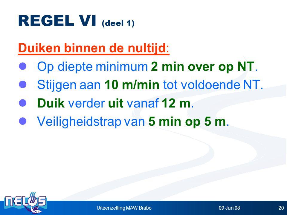 09 Jun 08Uiteenzetting MAW Brabo20 REGEL VI (deel 1) Duiken binnen de nultijd: Op diepte minimum 2 min over op NT.