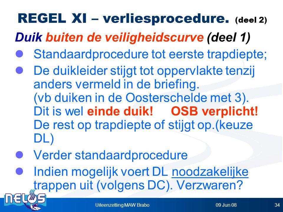 09 Jun 08Uiteenzetting MAW Brabo34 REGEL XI – verliesprocedure.