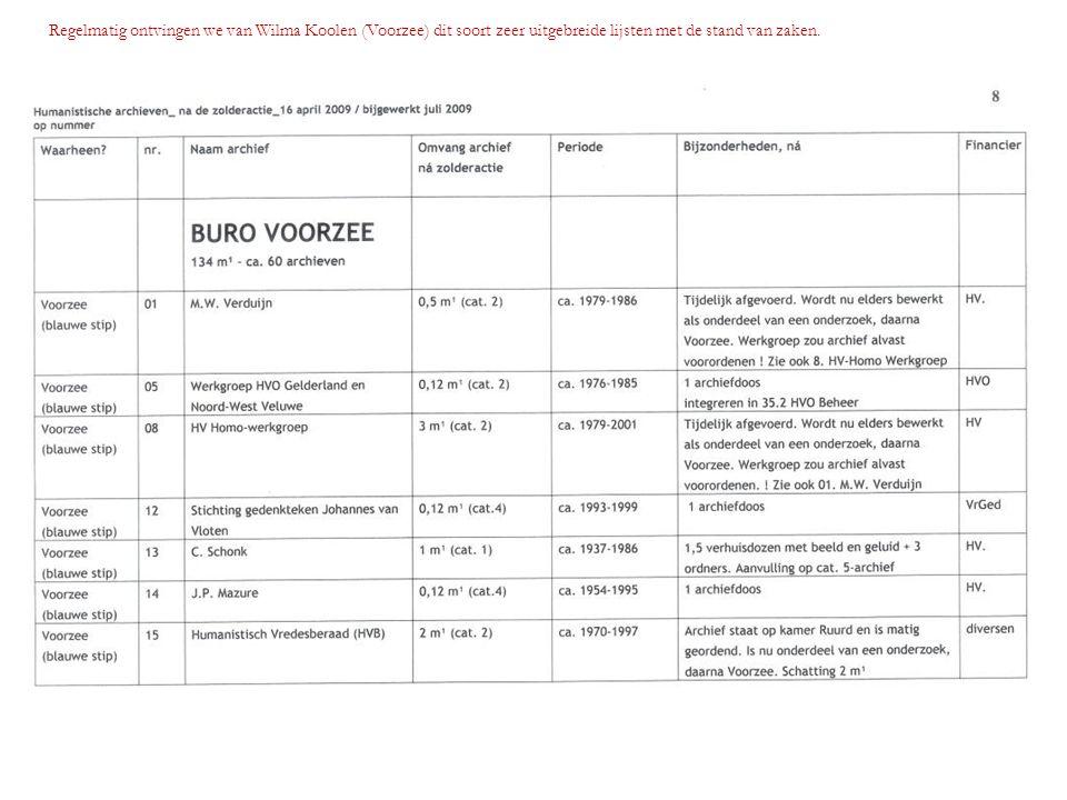 Regelmatig ontvingen we van Wilma Koolen (Voorzee) dit soort zeer uitgebreide lijsten met de stand van zaken.