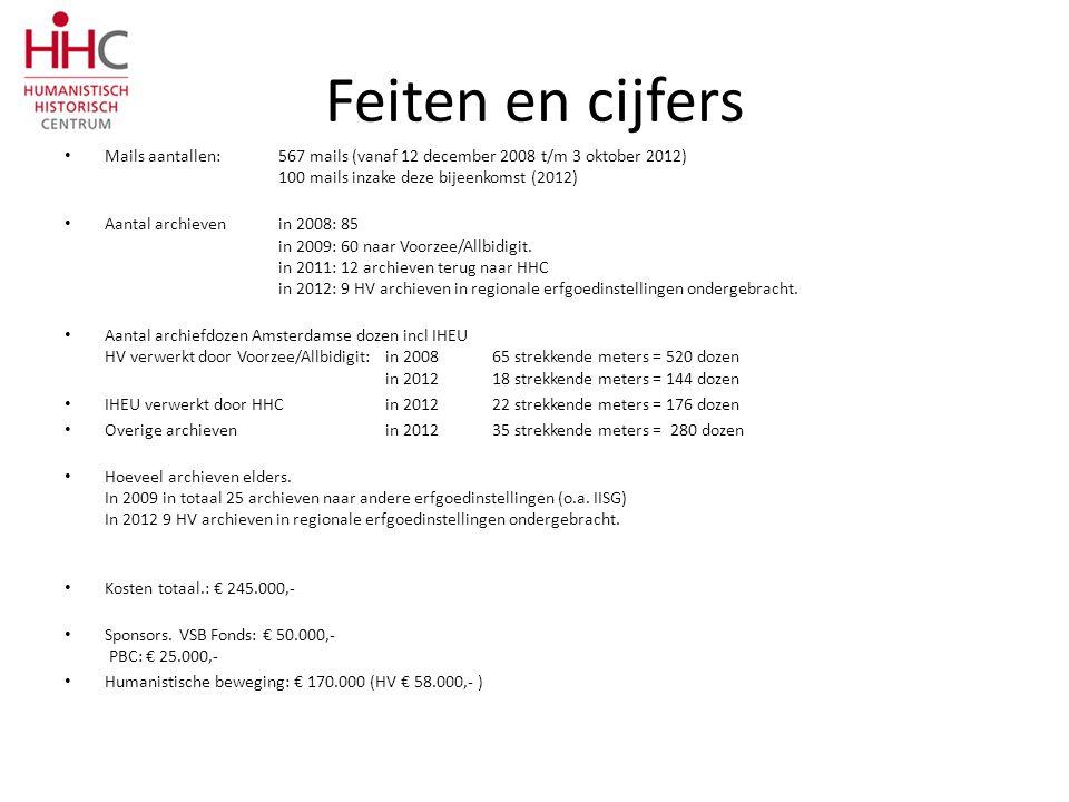 Feiten en cijfers Mails aantallen: 567 mails (vanaf 12 december 2008 t/m 3 oktober 2012) 100 mails inzake deze bijeenkomst (2012) Aantal archievenin 2