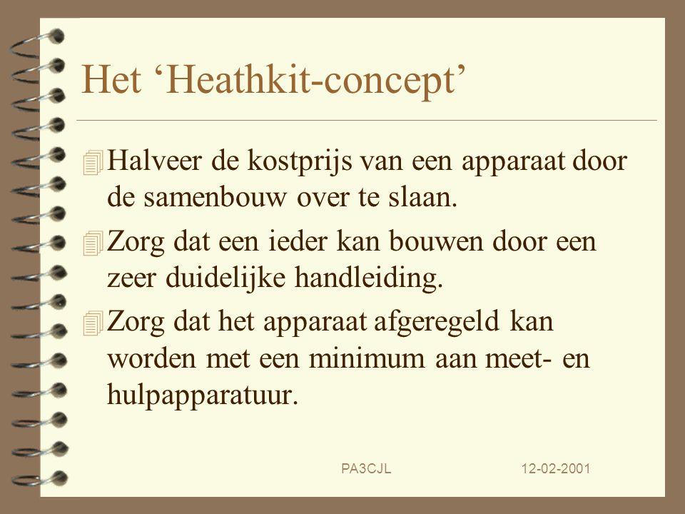 12-02-2001PA3CJL Het 'Heathkit-concept' 4 Halveer de kostprijs van een apparaat door de samenbouw over te slaan.