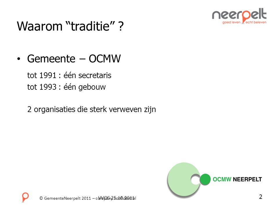 """VVOS 25.10.2011 Waarom """"traditie"""" ? Gemeente – OCMW tot 1991 : één secretaris tot 1993 : één gebouw 2 organisaties die sterk verweven zijn © GemeenteN"""