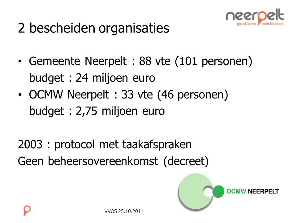 VVOS 25.10.2011 2 bescheiden organisaties Gemeente Neerpelt : 88 vte (101 personen) budget : 24 miljoen euro OCMW Neerpelt : 33 vte (46 personen) budg