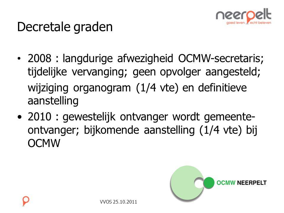 VVOS 25.10.2011 Decretale graden 2008 : langdurige afwezigheid OCMW-secretaris; tijdelijke vervanging; geen opvolger aangesteld; wijziging organogram
