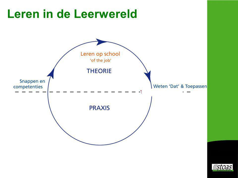 Een competentie gerichte didactiek die ook kenniscompetentie borgt; Idee- gecentreerde didactiek ondersteund dit en......