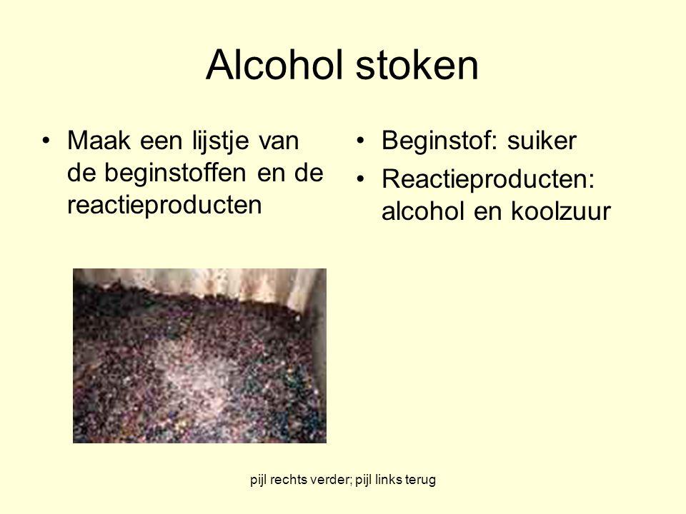 pijl rechts verder; pijl links terug Alcohol stoken Maak een lijstje van de beginstoffen en de reactieproducten Beginstof: suiker Reactieproducten: alcohol en koolzuur