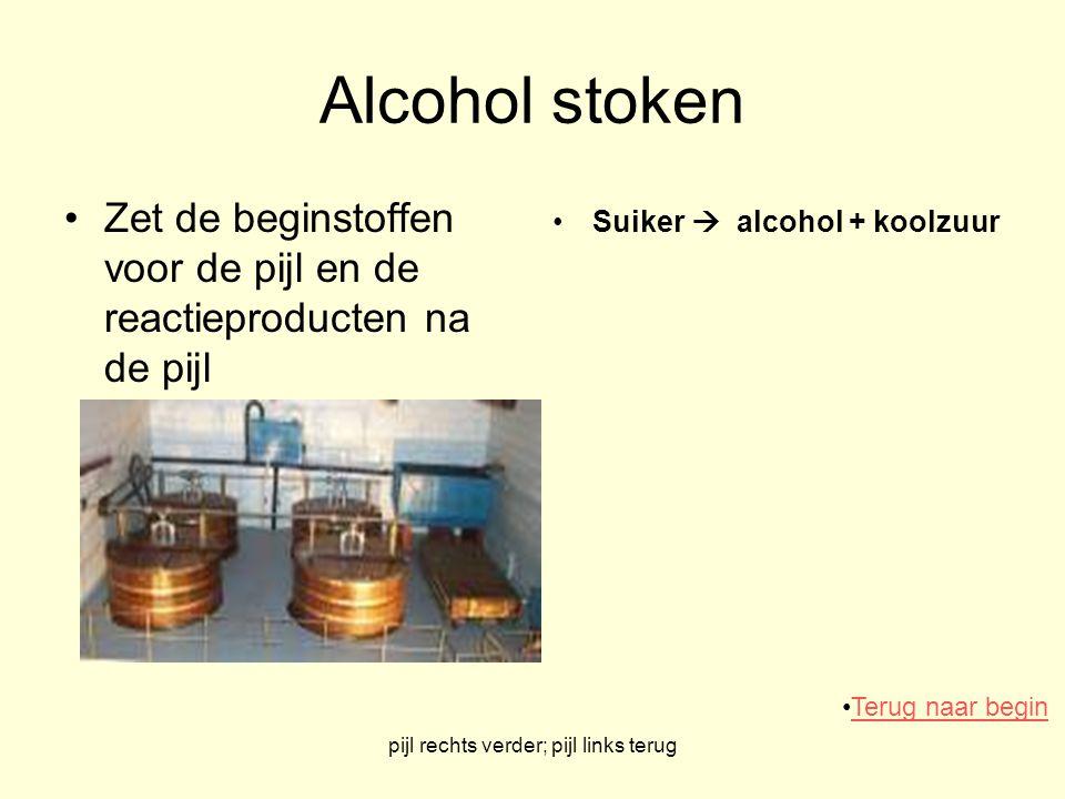 pijl rechts verder; pijl links terug Alcohol stoken Zet de beginstoffen voor de pijl en de reactieproducten na de pijl Suiker  alcohol + koolzuur Terug naar begin