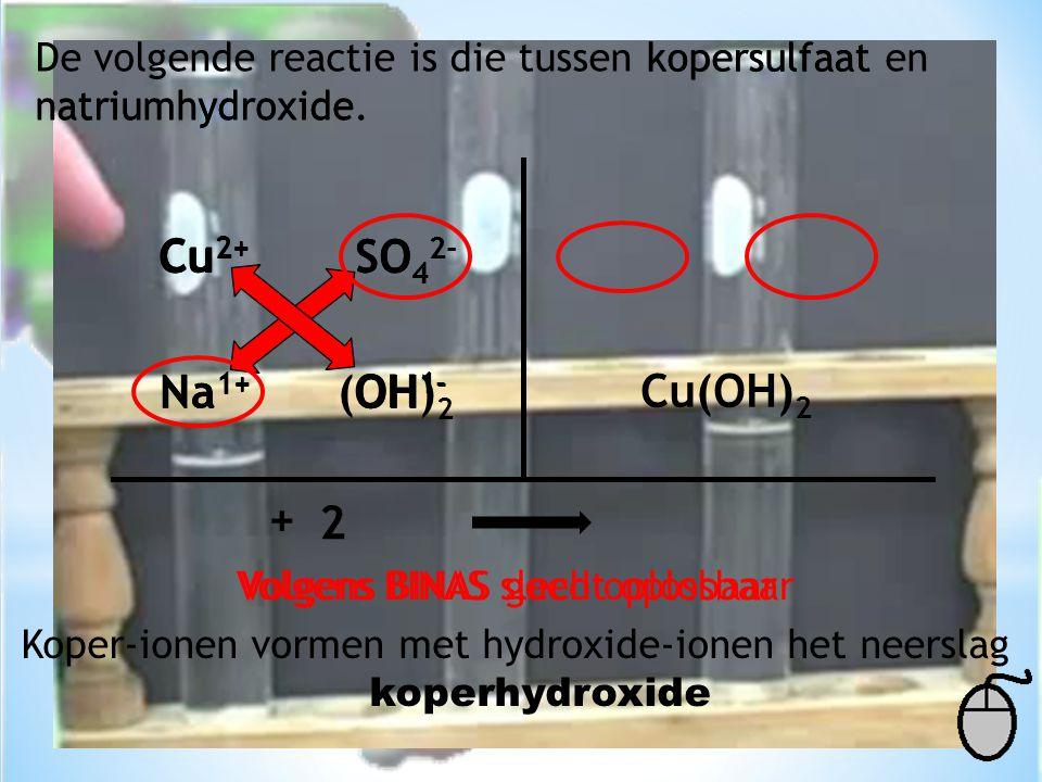 De volgende reactie is die tussen kopersulfaat en natriumhydroxide. kopersulfaat natriumhydroxide Cu 2+ SO 4 2- Na 1+ OH 1- Volgens BINAS goed oplosba