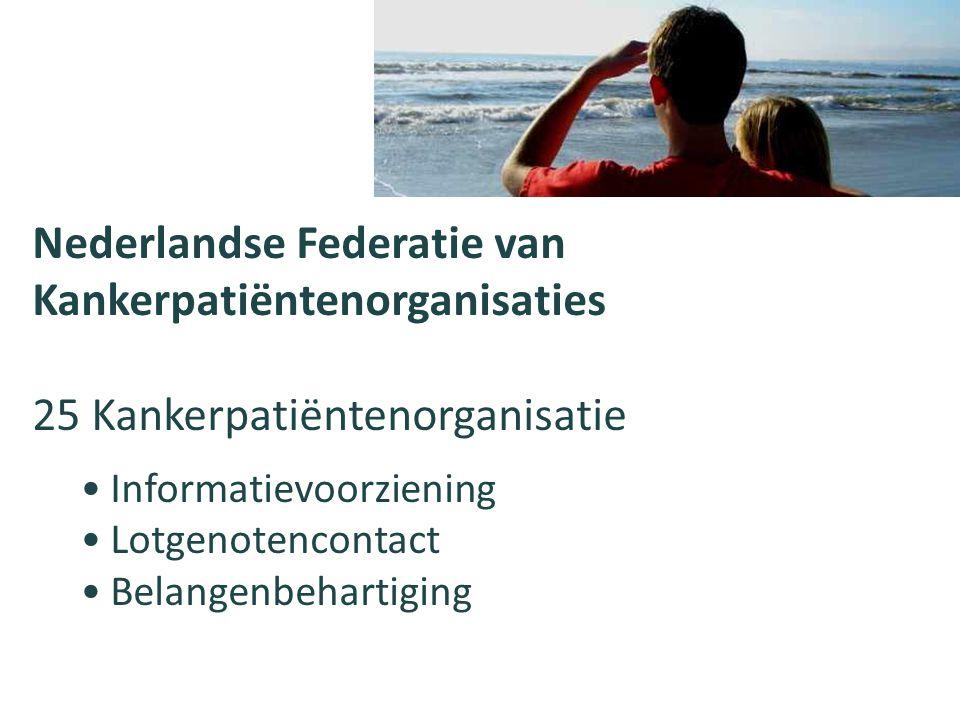 Nederlandse Federatie van Kankerpatiëntenorganisaties 25 Kankerpatiëntenorganisatie Informatievoorziening Lotgenotencontact Belangenbehartiging