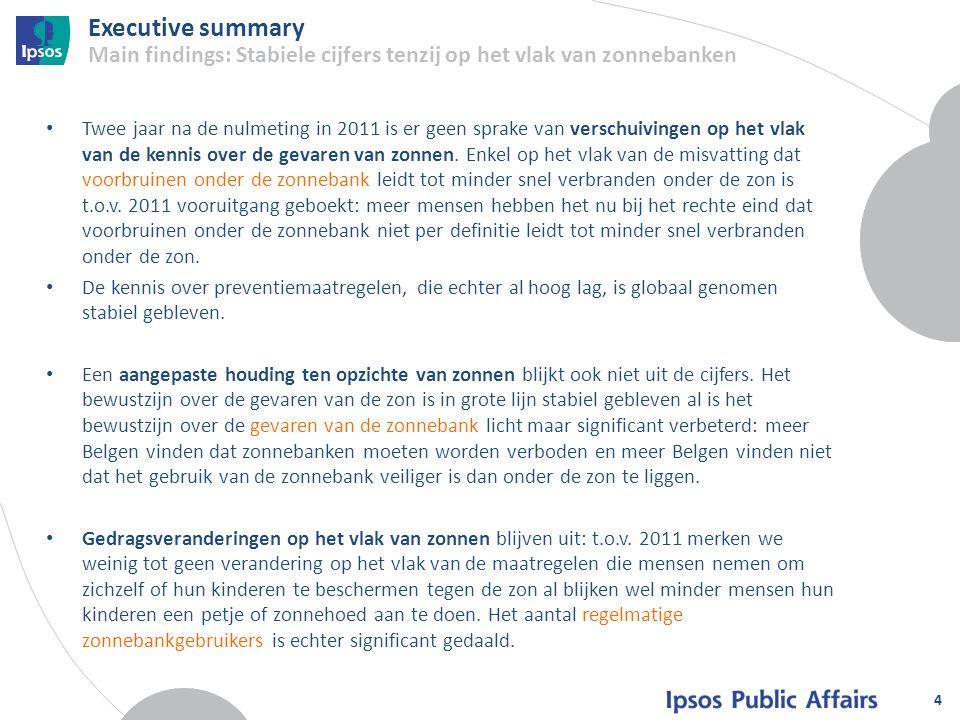4 Executive summary Main findings: Stabiele cijfers tenzij op het vlak van zonnebanken Twee jaar na de nulmeting in 2011 is er geen sprake van verschu