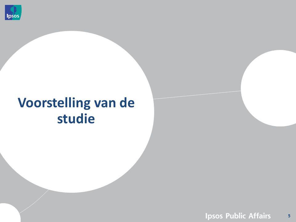 Zonnebank 36 Base: (2011) 127 Belgen; (2013) 96 47% van de Belgen heeft ooit al onder zonnebank gelegen.