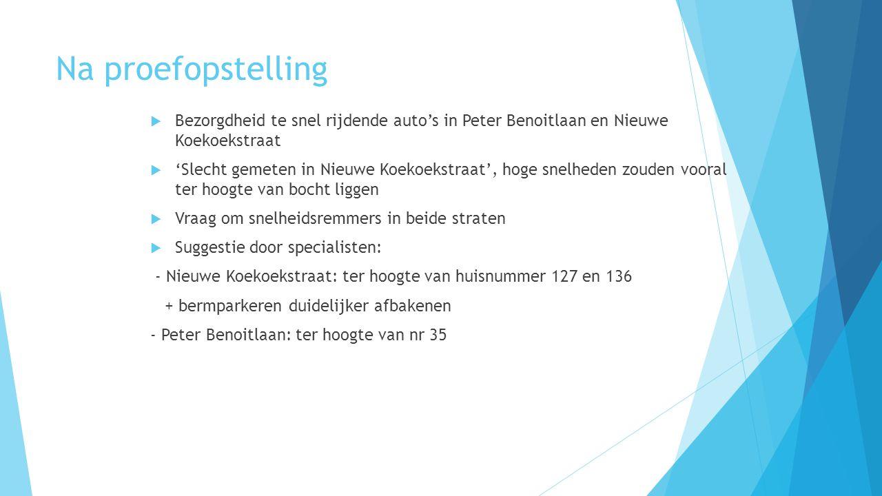  Bezorgdheid te snel rijdende auto's in Peter Benoitlaan en Nieuwe Koekoekstraat  'Slecht gemeten in Nieuwe Koekoekstraat', hoge snelheden zouden vo