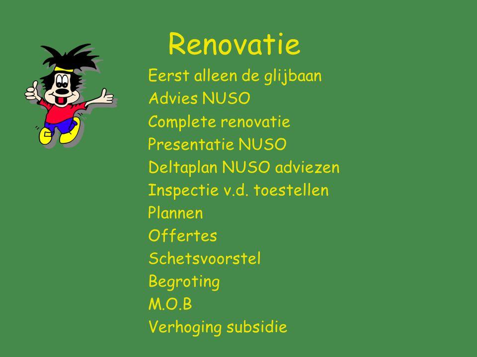 Renovatie Eerst alleen de glijbaan Advies NUSO Complete renovatie Presentatie NUSO Deltaplan NUSO adviezen Inspectie v.d. toestellen Plannen Offertes