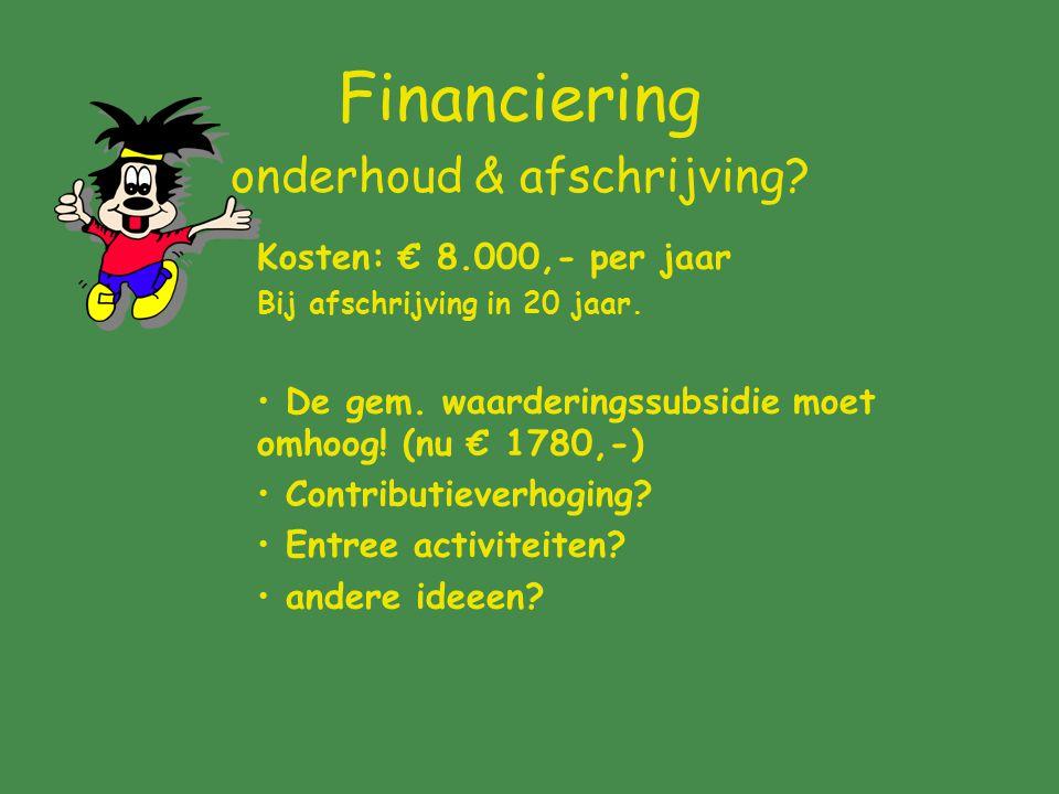 Financiering onderhoud & afschrijving? Kosten: € 8.000,- per jaar Bij afschrijving in 20 jaar. De gem. waarderingssubsidie moet omhoog! (nu € 1780,-)
