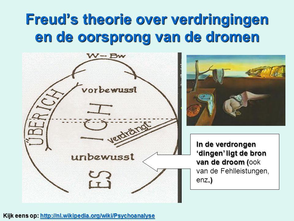 Freud's theorie over verdringingen en de oorsprong van de dromen In de verdrongen 'dingen' ligt de bron van de droom (.) In de verdrongen 'dingen' lig
