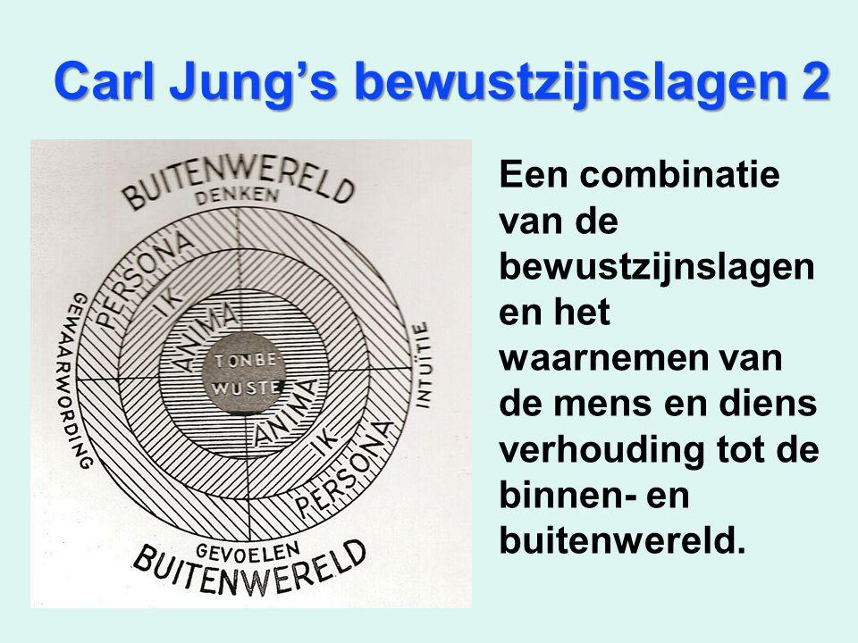 Carl Jung's bewustzijnslagen 2 Een combinatie van de bewustzijnslagen en het waarnemen van de mens en diens verhouding tot de binnen- en buitenwereld.