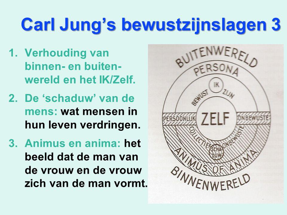 Carl Jung's bewustzijnslagen 3 1.Verhouding van binnen- en buiten- wereld en het IK/Zelf. 2.De 'schaduw' van de mens: wat mensen in hun leven verdring