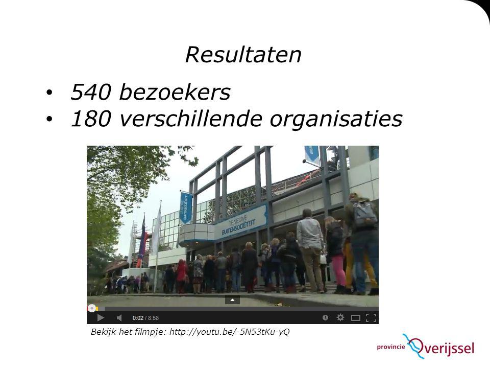 Resultaten 540 bezoekers 180 verschillende organisaties Bekijk het filmpje: http://youtu.be/-5N53tKu-yQ