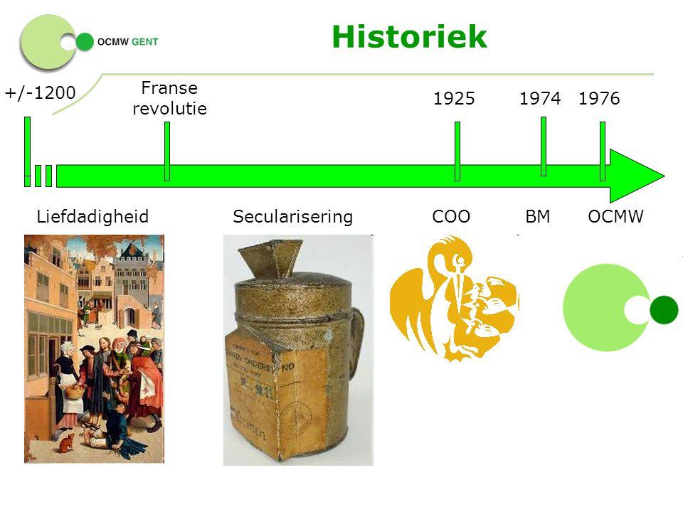 Historiek Franse revolutie 19251976 LiefdadigheidSeculariseringCOOOCMW +/-1200 1974 BM