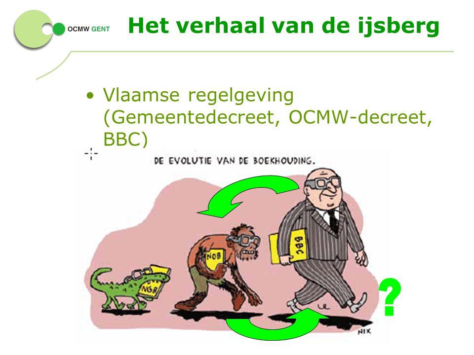 Het verhaal van de ijsberg Vlaamse regelgeving (Gemeentedecreet, OCMW-decreet, BBC)