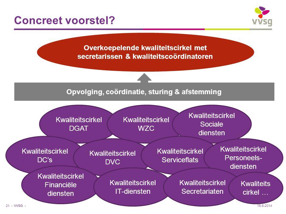 VVSG - Concreet voorstel.