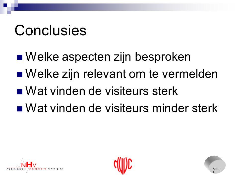 SBHF L Conclusies Welke aspecten zijn besproken Welke zijn relevant om te vermelden Wat vinden de visiteurs sterk Wat vinden de visiteurs minder sterk