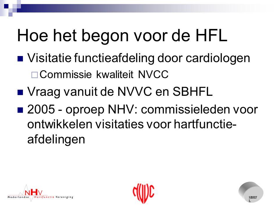 SBHF L Hoe het begon voor de HFL Visitatie functieafdeling door cardiologen  Commissie kwaliteit NVCC Vraag vanuit de NVVC en SBHFL 2005 - oproep NHV: commissieleden voor ontwikkelen visitaties voor hartfunctie- afdelingen