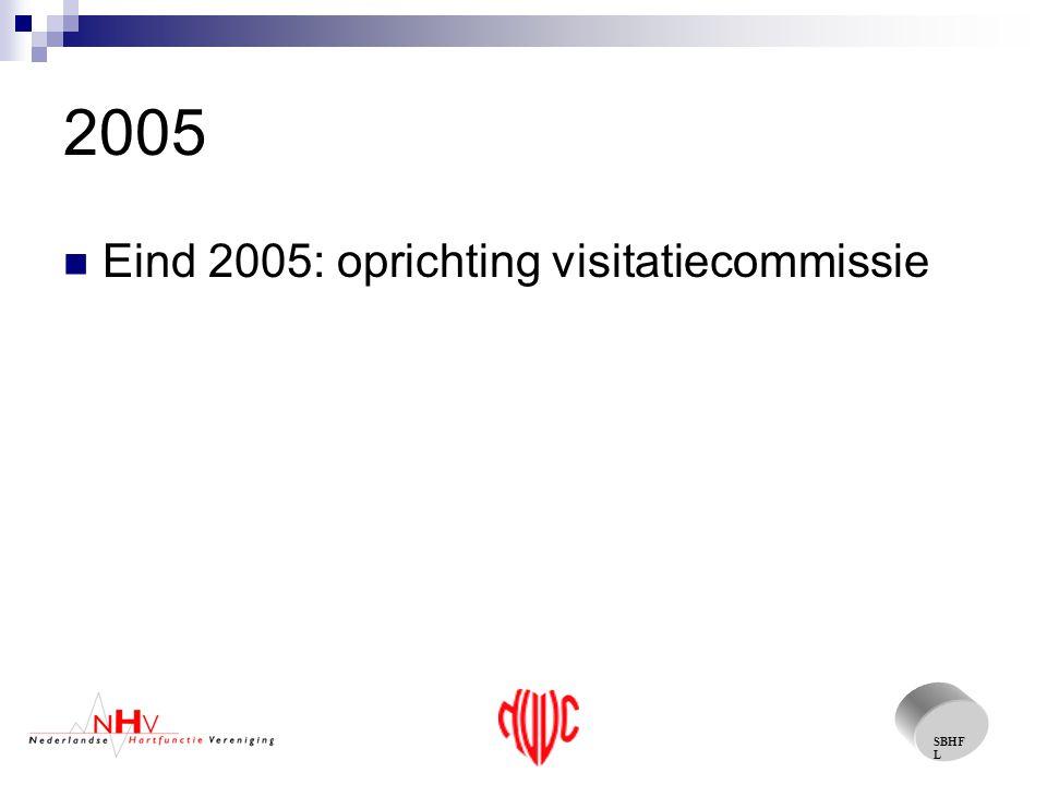SBHF L 2005 Eind 2005: oprichting visitatiecommissie