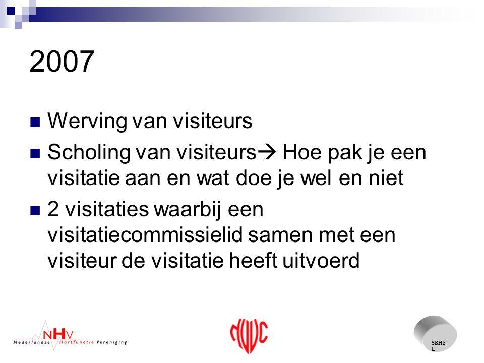 SBHF L 2007 Werving van visiteurs Scholing van visiteurs  Hoe pak je een visitatie aan en wat doe je wel en niet 2 visitaties waarbij een visitatiecommissielid samen met een visiteur de visitatie heeft uitvoerd
