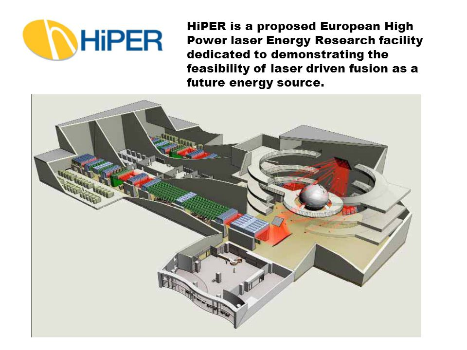 HiPER is a proposed European High Power laser Energy Research facility dedicated to demonstrating the feasibility of laser driven fusion as a future energy source.