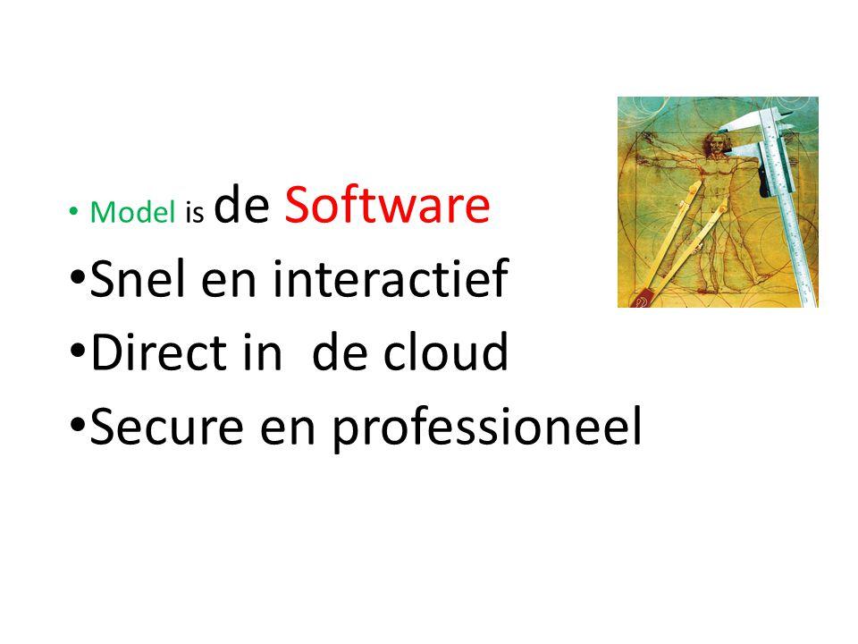 Model is de Software Snel en interactief Direct in de cloud Secure en professioneel