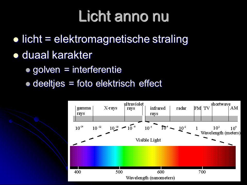 Licht anno nu licht = elektromagnetische straling licht = elektromagnetische straling duaal karakter duaal karakter golven = interferentie golven = interferentie deeltjes = foto elektrisch effect deeltjes = foto elektrisch effect