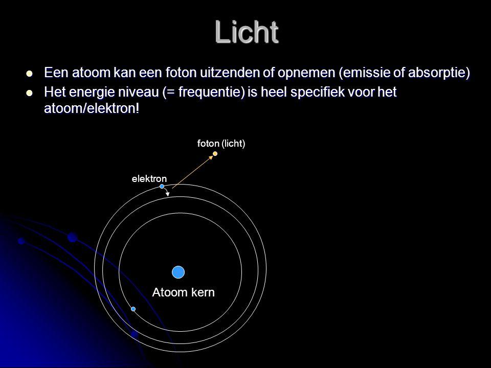 Licht Een atoom kan een foton uitzenden of opnemen (emissie of absorptie) Een atoom kan een foton uitzenden of opnemen (emissie of absorptie) Het energie niveau (= frequentie) is heel specifiek voor het atoom/elektron.