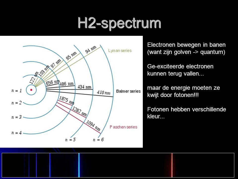 H2-spectrum Electronen bewegen in banen (want zijn golven -> quantum) Ge-exciteerde electronen kunnen terug vallen... maar de energie moeten ze kwijt