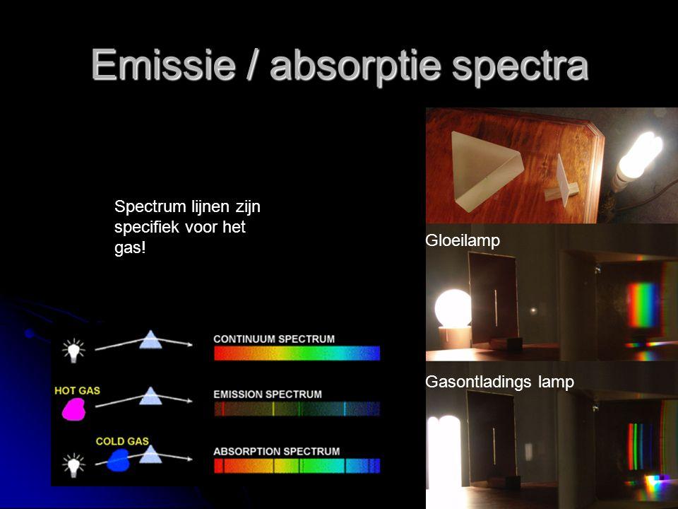 Gloeilamp Gasontladings lamp Emissie / absorptie spectra Spectrum lijnen zijn specifiek voor het gas!