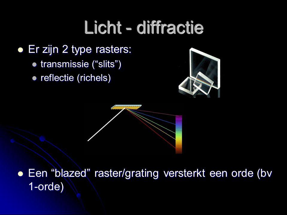 Licht - diffractie Er zijn 2 type rasters: Er zijn 2 type rasters: transmissie ( slits ) transmissie ( slits ) reflectie (richels) reflectie (richels) Een blazed raster/grating versterkt een orde (bv 1-orde) Een blazed raster/grating versterkt een orde (bv 1-orde)