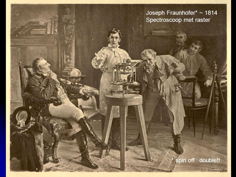 Joseph Fraunhofer* ~ 1814 Spectroscoop met raster * spin off : doublet!