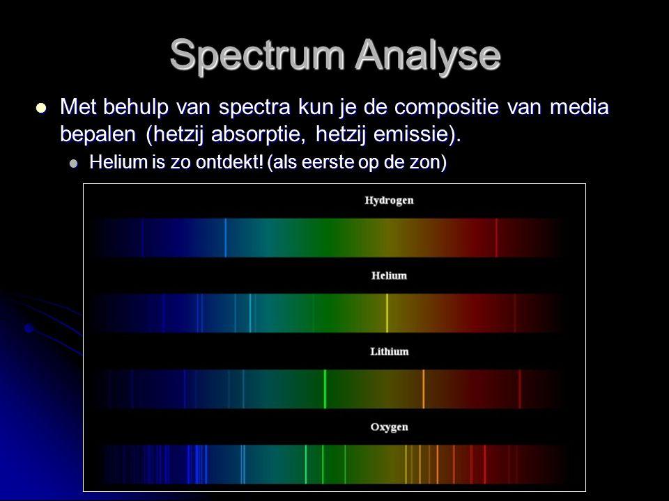 Spectrum Analyse Met behulp van spectra kun je de compositie van media bepalen (hetzij absorptie, hetzij emissie). Met behulp van spectra kun je de co