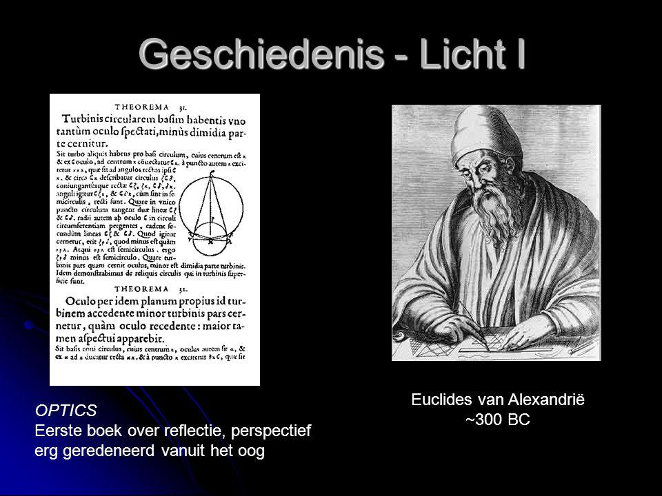 Geschiedenis - Licht I OPTICS Eerste boek over reflectie, perspectief erg geredeneerd vanuit het oog Euclides van Alexandrië ~300 BC