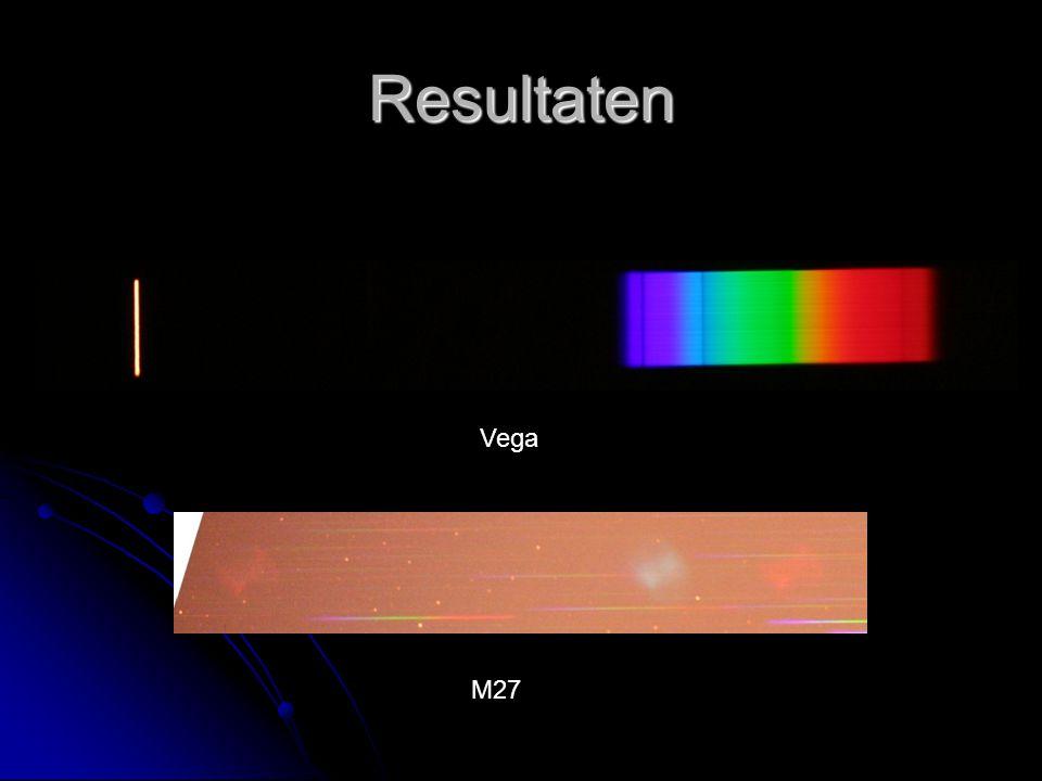 Resultaten Vega M27
