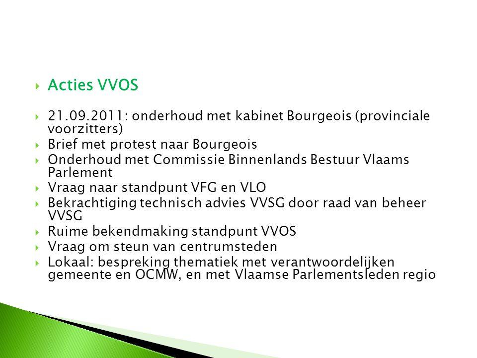  Acties VVOS  21.09.2011: onderhoud met kabinet Bourgeois (provinciale voorzitters)  Brief met protest naar Bourgeois  Onderhoud met Commissie Bin