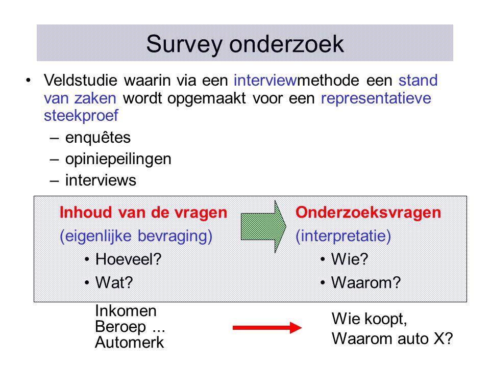 Survey onderzoek Veldstudie waarin via een interviewmethode een stand van zaken wordt opgemaakt voor een representatieve steekproef –enquêtes –opiniep